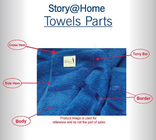 Amazon- Buy GSM Cotton Towel Set of 13 at Rs 538