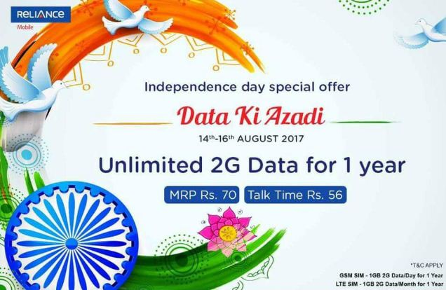 Reliance Data Ki Azadi – Unlimited 2G Data For 1 Year + Rs 56 Talktime For Rs 70