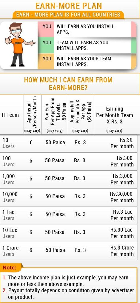 ChampCash earn More Plan