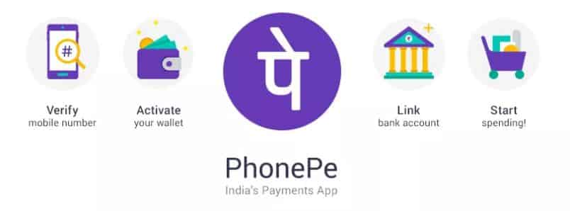 [PhonePe Sign up] -How To Sign up PhonePe Account Steps